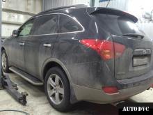После установки проставок Hyundai IX55